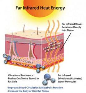 infraredchicagohealth